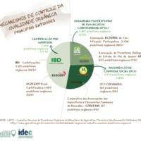 06 - Org Controle Qualidade Orgânica e Controle Social.pdf