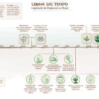 01 - Legislação de Orgânicos.pdf