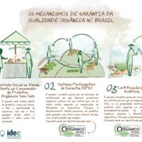 04.a - Mecanismos Garantia Qualidade Orgânica.compressed.pdf