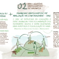 04.c - Mecanismos - Sistema Participativo Garantia.pdf